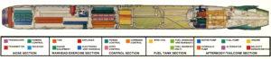 color diagram of a MK 48 torpedo