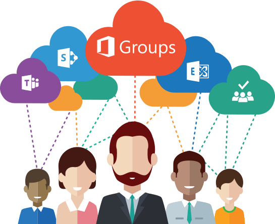 Office 365 – Powershell: Hide Office/Microsoft 365 Groups from GAL via a Script