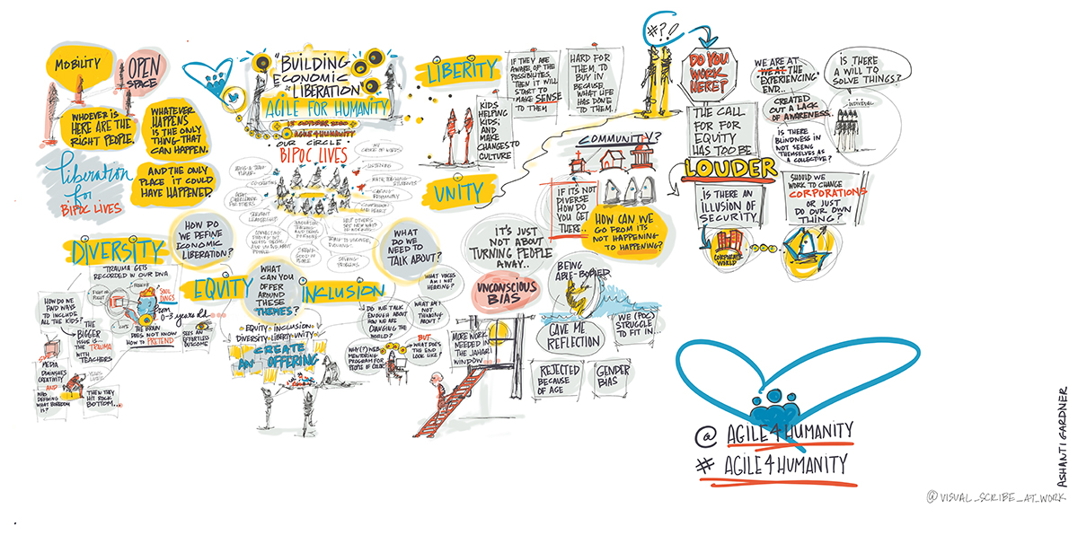 Agile for Humanity Graphic Recording