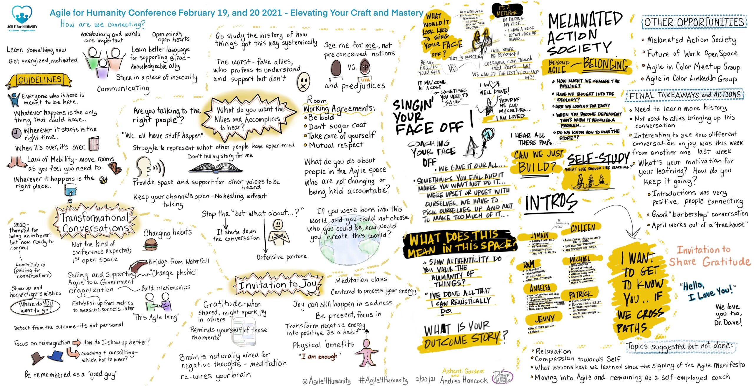OpenSpace Graphic Recording