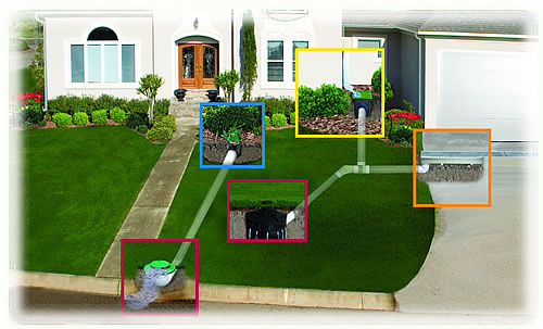 Strategies For Maintaining Louisville, KY Home Drainage Systems