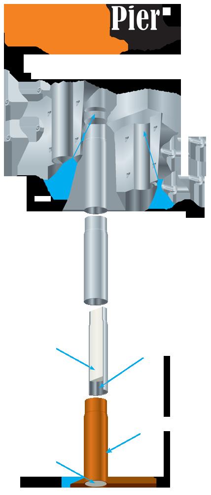 DynaPier Foundation Pier Diagram