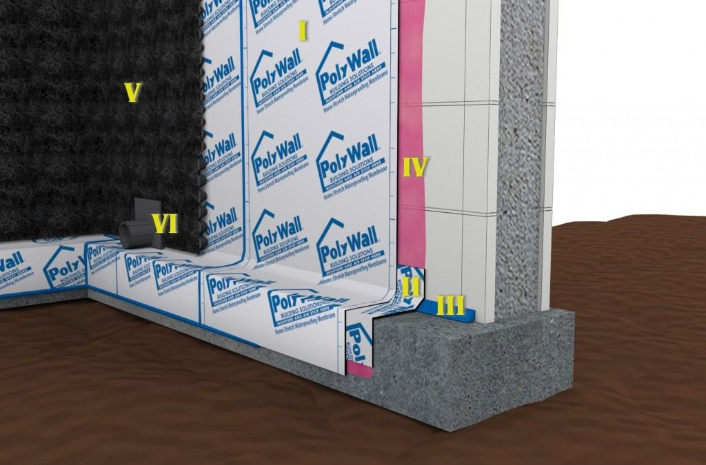 What Is Below Grade Waterproofing?