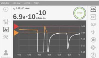 Leybold Vacuum Quadro Leak Rate Display