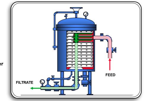 Sparkler Reverse Flow Filter