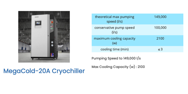MegaCold 20A water vapor cryopump to replace a Polycold