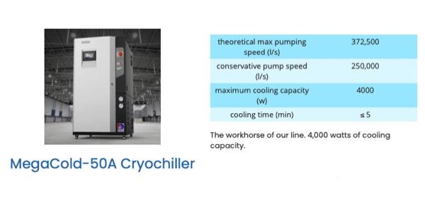 MegaCold 50A water vapor cryopump to replace a Polycold