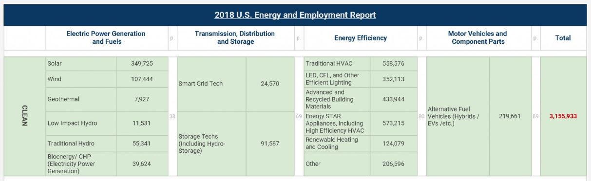 2018 ClimateNexus Clean Energy Jobs