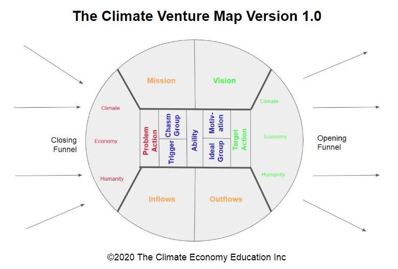 The Climate Venture Map