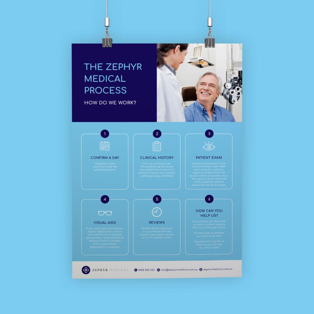 Zephyr Medical Poster