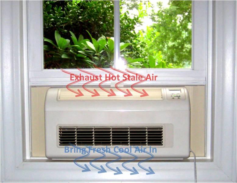 EcoBreeze smart window fan with air flow lines
