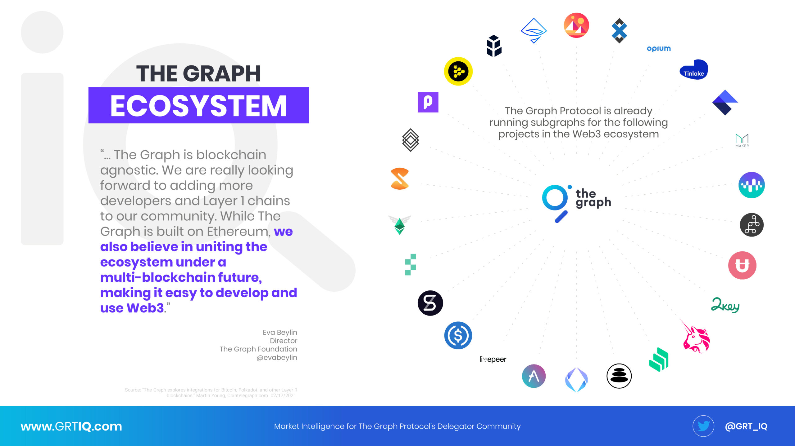An illustration of The Graph Protocol's ecosystem and the partners who utilize their indexing and querying services.