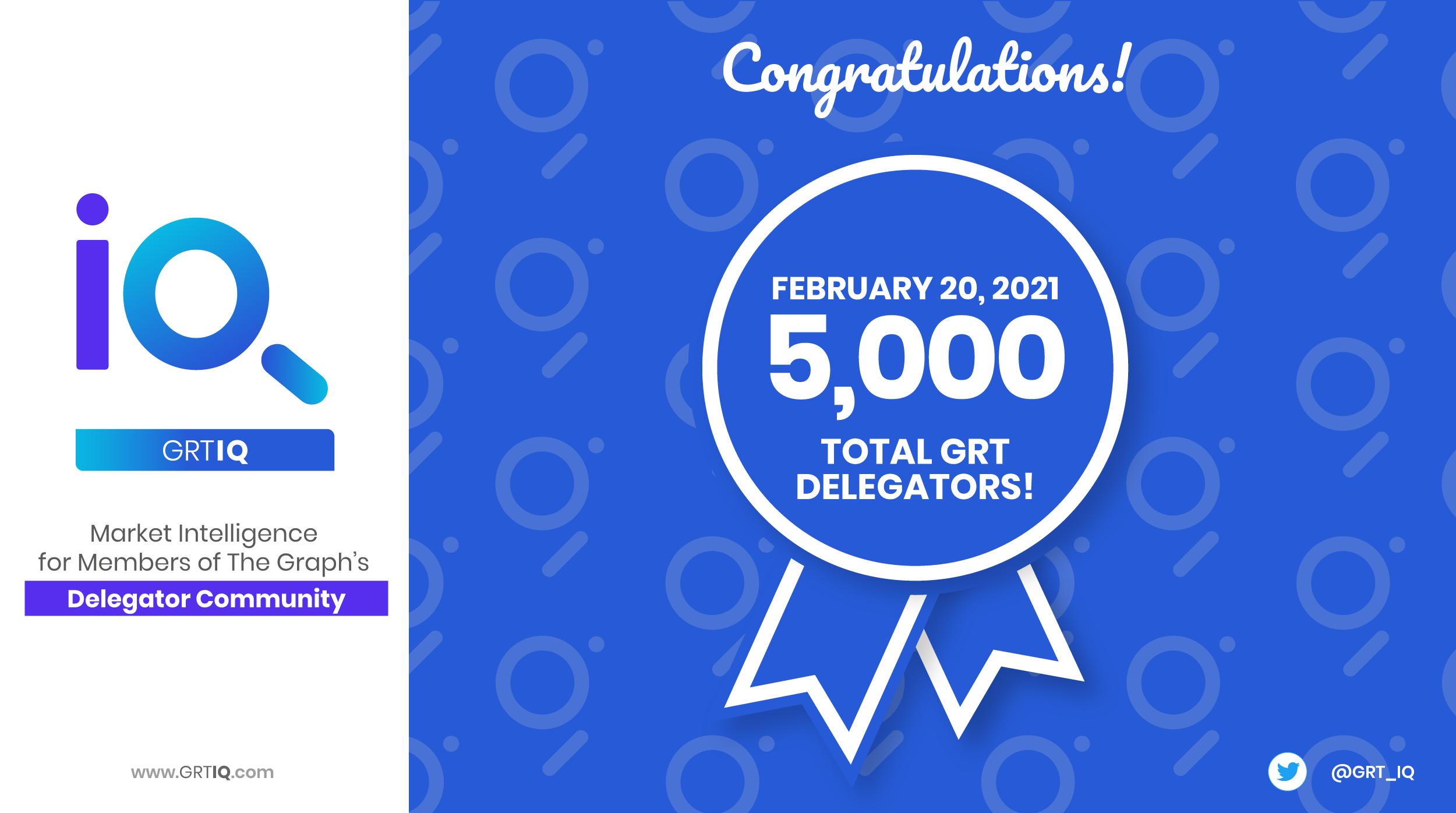 Total number of GRT Delegators
