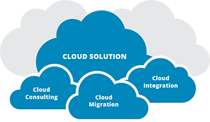 Cloud-Consulting_sm