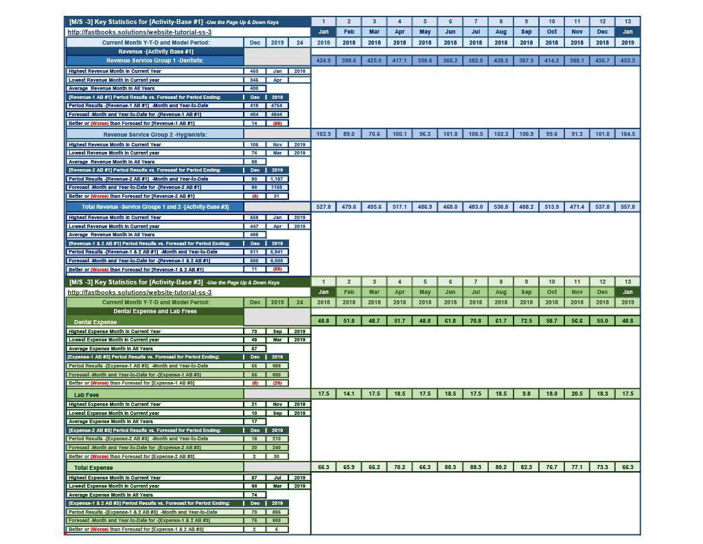 Model Segment 3 of 18 -FastBooks Solutions Microsoft Excel Service Business Accounting Model
