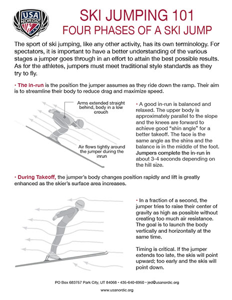 Ski Jumping 101
