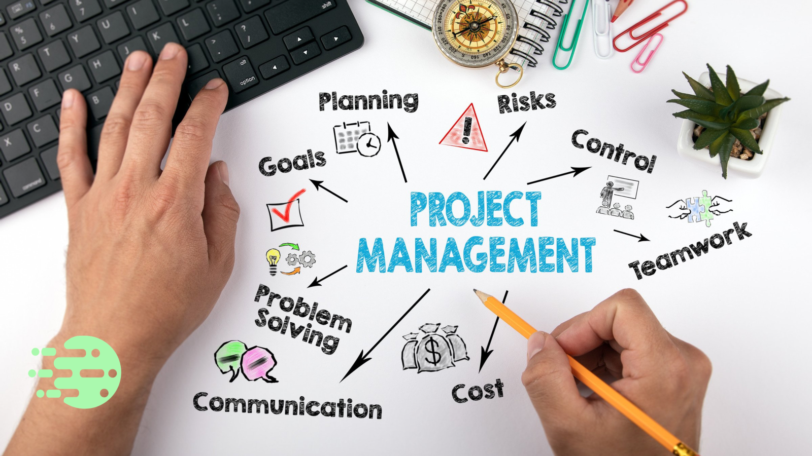 What Entrepreneurs Should Know About Starting Projects
