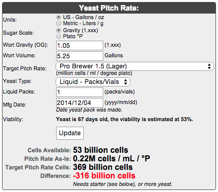 Black lager 3 - Yeast Pitch Rate