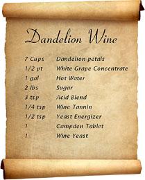 Wine Recipe On A Scroll