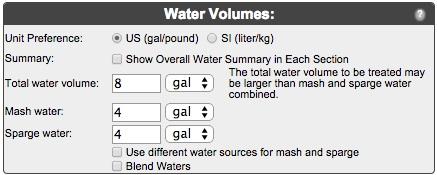 Flower Power pt 2 - Water Volumes.jpg