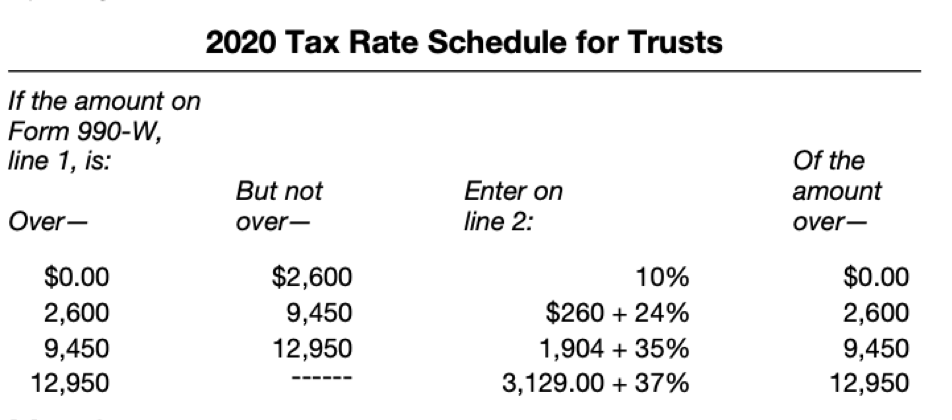 2020 tax rate table