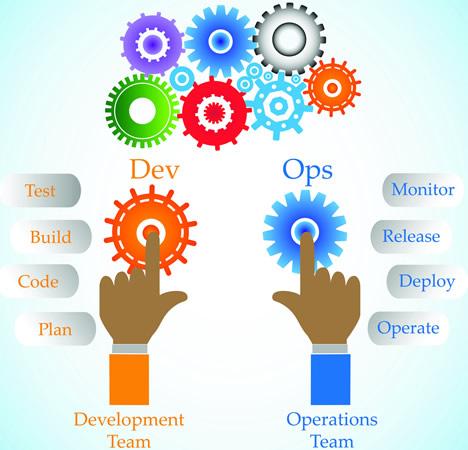 DevOps Development Company