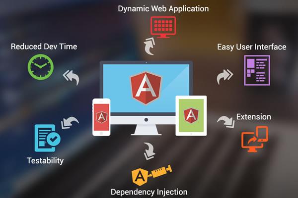 Angular Web Applications Development