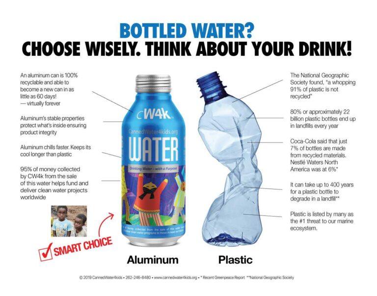 graphic- a comparison of aluminum-vs-plastic-bottles