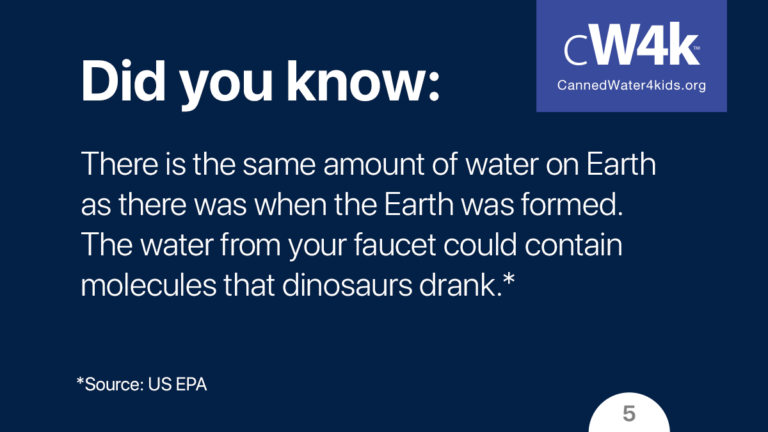 cw4k-didyouknow-water facts05