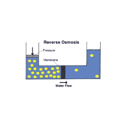 Reverse Osmosis Water Tucson | Tucson Water Treatment