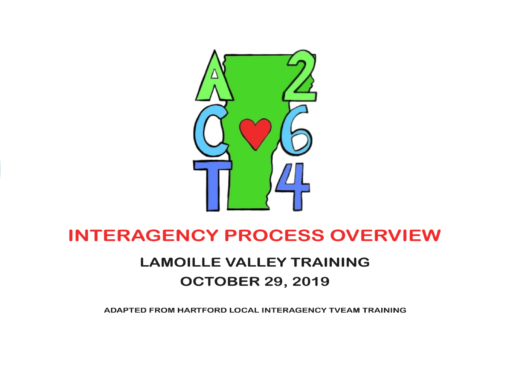 ACT 264: Interagency Process Overview