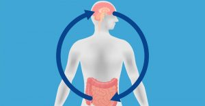 A Multidisciplinary Approach to Disorders of Brain-Gut Interaction