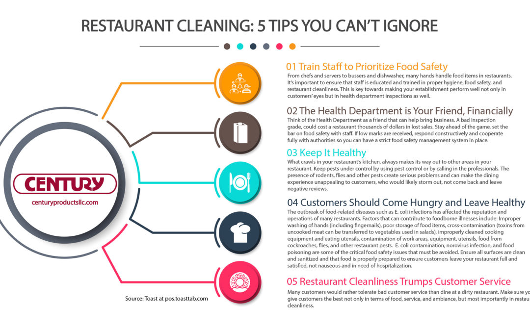 Restaurant Cleaning: 5 Tips You Can't Ignore