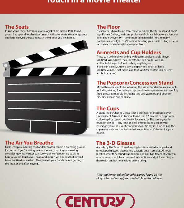 Tips for Staying Safe at the Movies