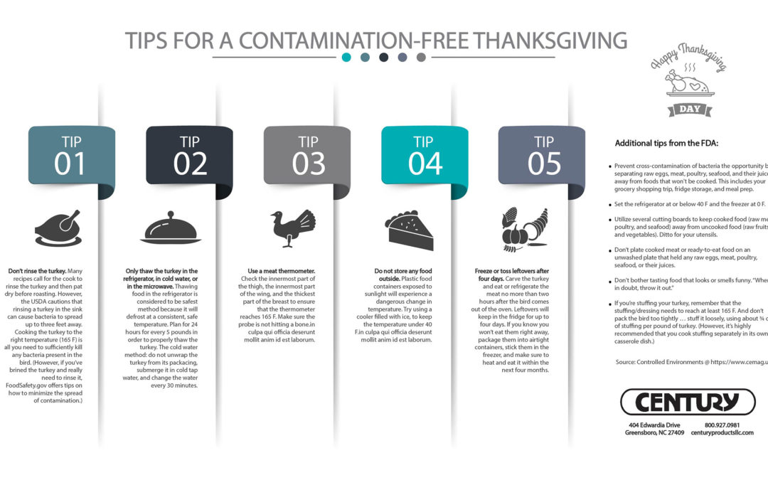 Tip: Have a Happy Thanksgiving – Cross Contamination Free