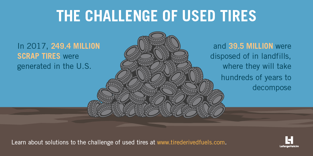 A graphic on the challenge of used tires.