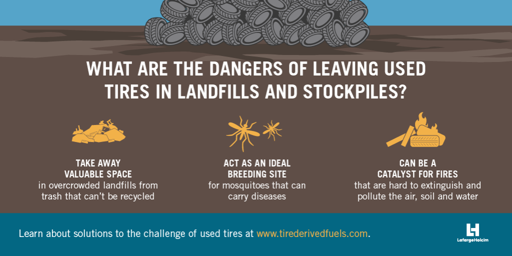 A graphic on the dangers of leaving used tires in landfills and stockpiles.