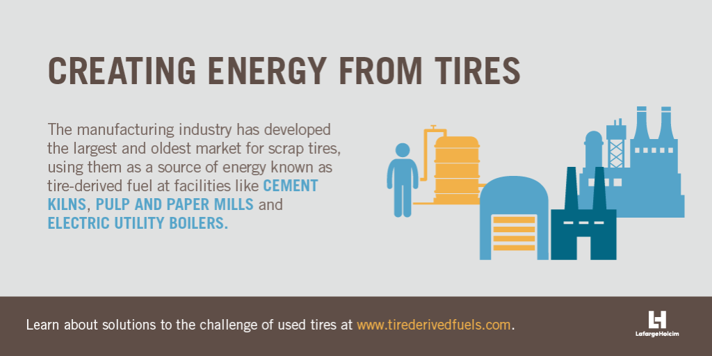 A graphic on creating energy from tires.