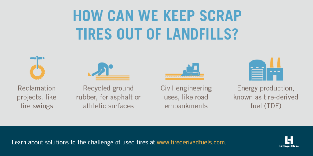 A graphic on how we can keep scrap tires out of landfills.