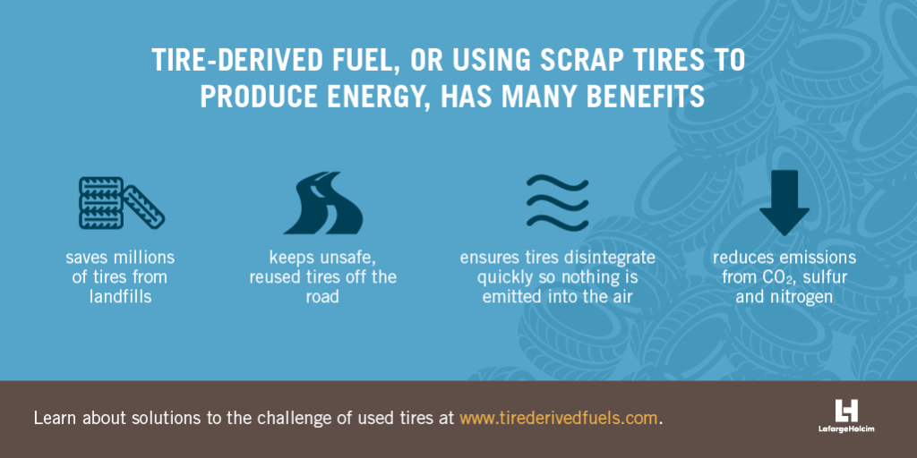 A graphic on the benefits of tire-dervied fuel.