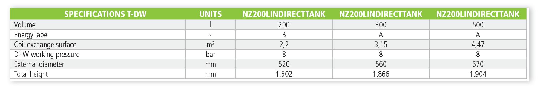 NetZero Indirect Tank Specs