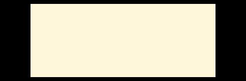 Canne /à p/êche konger Combo Canne /à p/êche 130//150/cm Sacoche rigide Canne /à p/êche en tube Top.