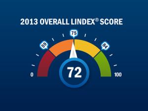 2013-Lindex-400-2