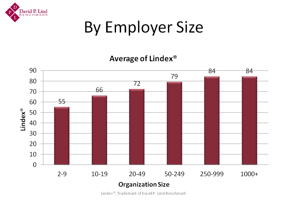 Master Lindex® Slide - Employer Size