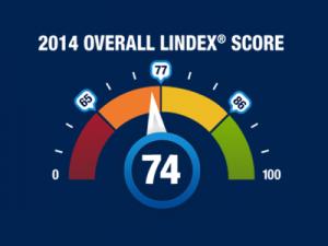 2014 Lindex Gauge