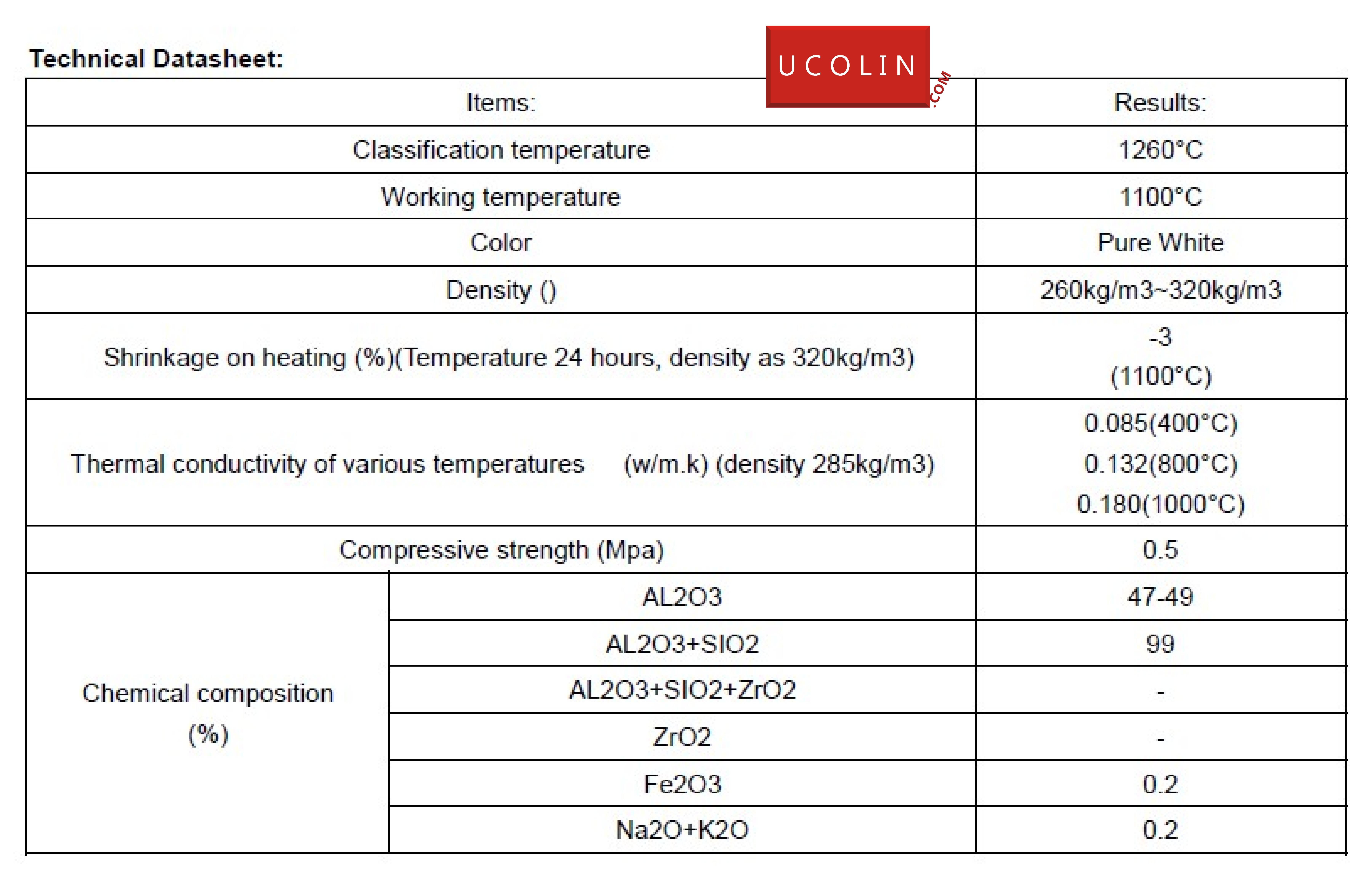 1260°C Ceramic Fiber Board for Fusion Kiln Glass Kiln 02