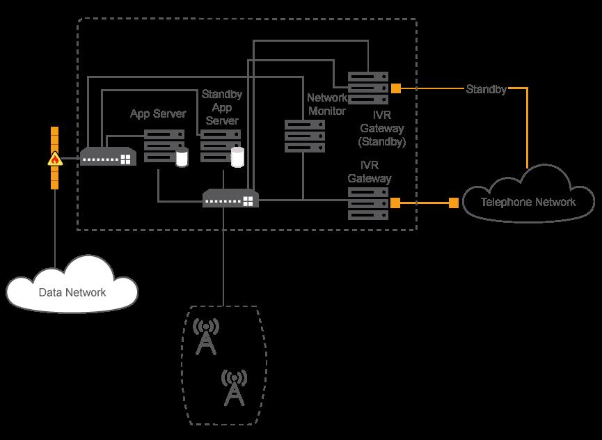 Viper System Overview - Enterprise Version