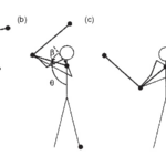 Physics and Clubfitting – A Match Made in Golf Heaven