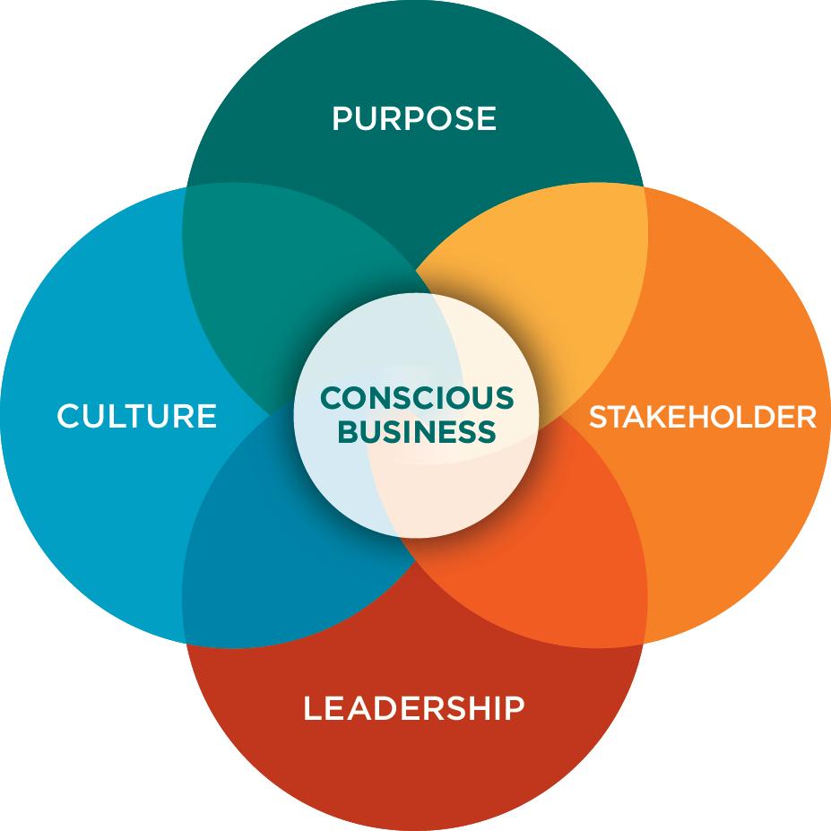 conscious capitalism connecticut four tenets