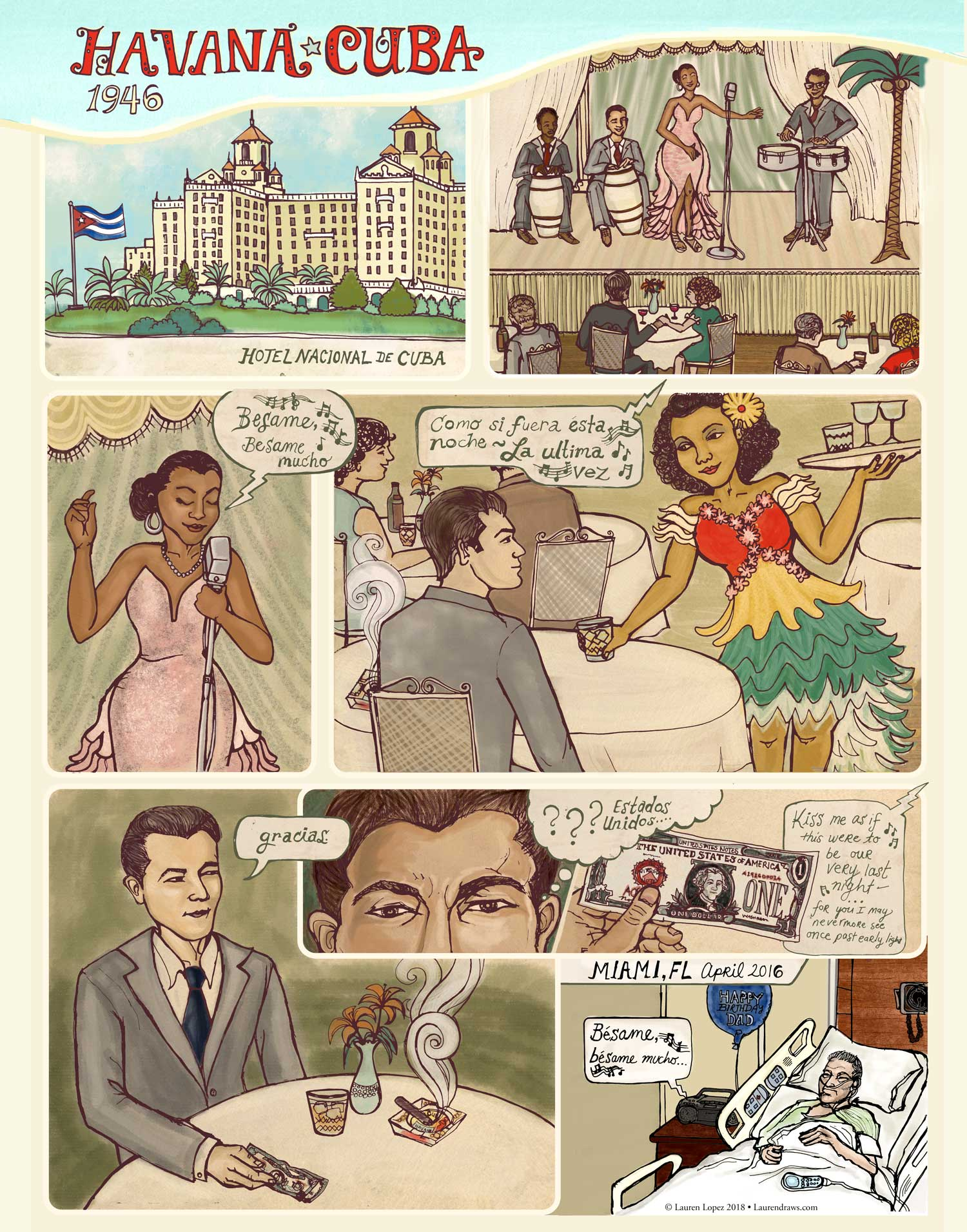 Havana Cuba 1946 – Graphic Novel Page